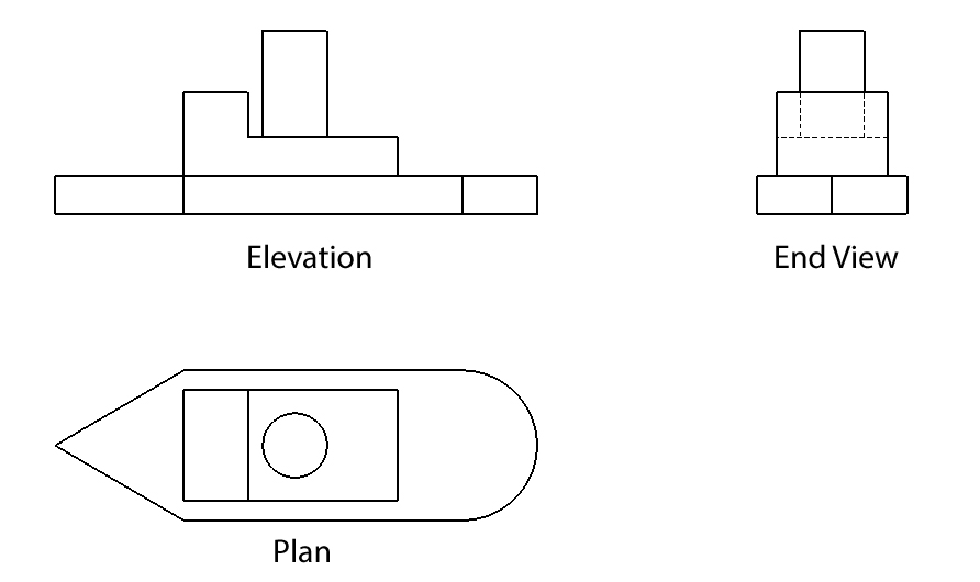 Plan Elevation End View : Orthographic technical graphics